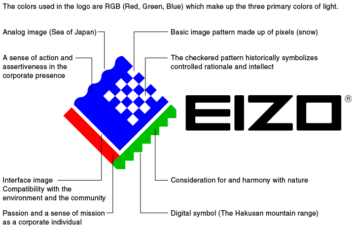Meaning_of_EIZO_Emblem_en.png
