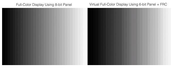 8-bit and 6-bit comparison