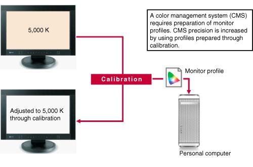 Calibration Image2