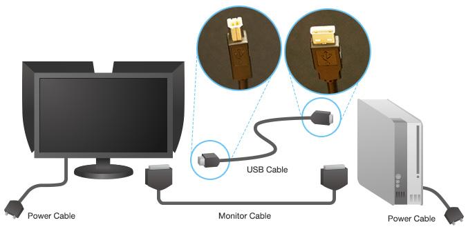 Power cable   USB cable   Monitor cable   Power cable