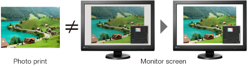 Photo print   Monitor screen