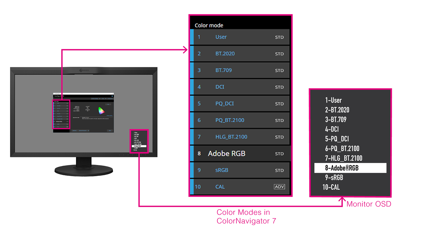 Multiple Color Modes