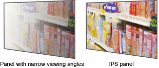 wide viewing angles