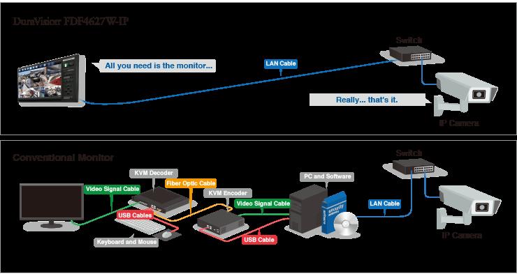 duravision fdf4627w ip ip decoding monitor eizo rh eizoglobal com TCP IP Networking Fundamentals Search IP Addresses On Network