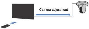 camera_adjustment.jpg