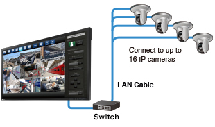 Efficient Video Management on a Large Screen