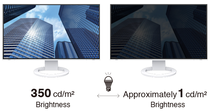Minimum Brightness of Approximately 1 cd/m2