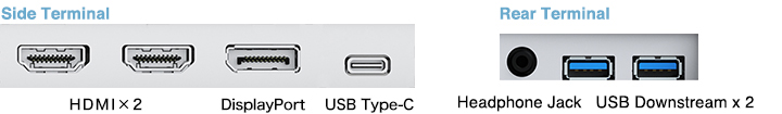 USB Type-C, DisplayPort, HDMI x 2