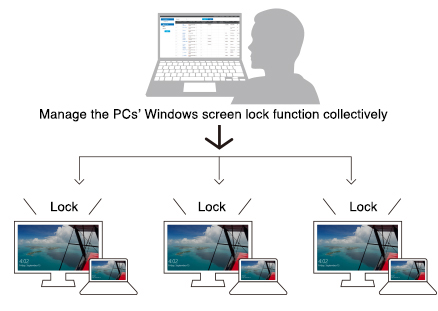 lock_setting.jpg