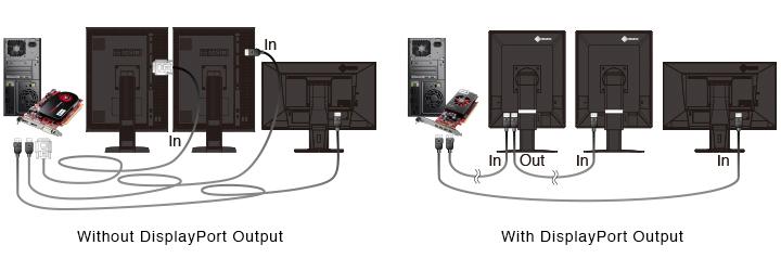 Hassle-Free Multi-Monitor Configuration
