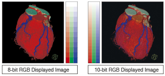 Gain Smooth Color Reproduction