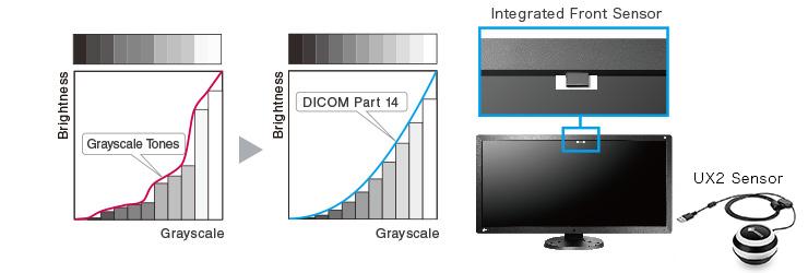 DICOM Part 14 Calibration