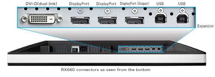 rx660_connector_en.jpg