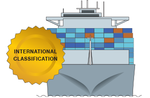 maritime-international-classification.png