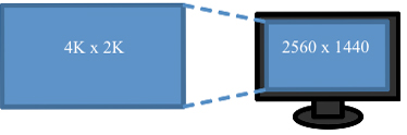 4kx2k display