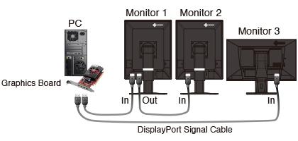 3-screen monitor configuration