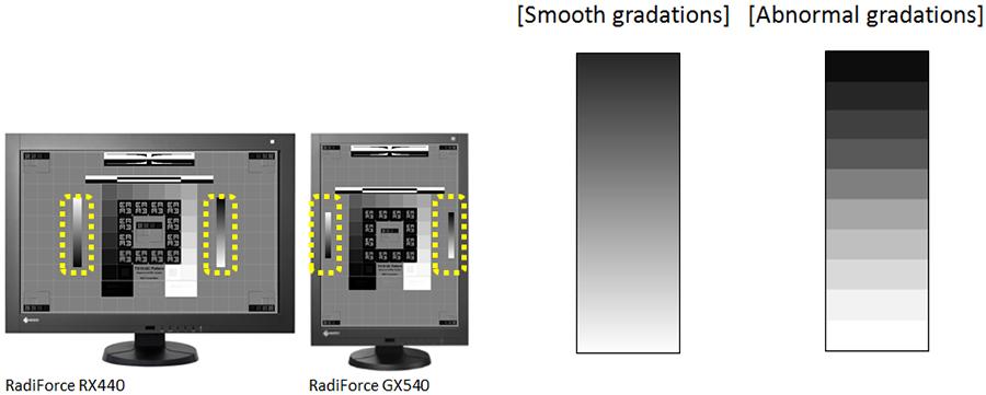 Check the RadiCS Pattern Indication